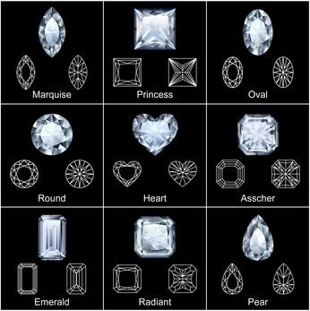 Names Of Diamond Ring Shapes